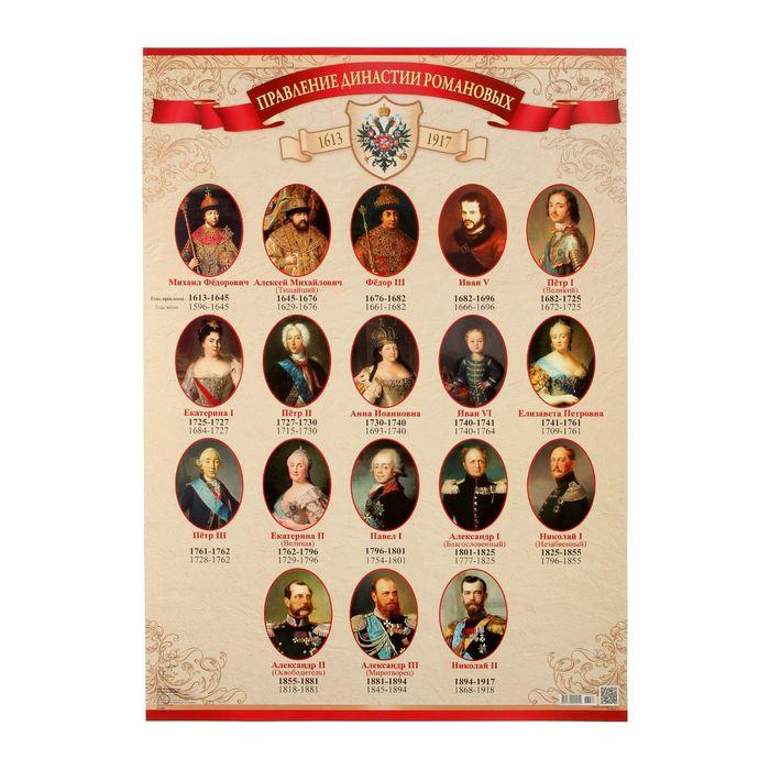 Цари россии хронология таблица фото