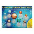 """Плакат """"Планеты солнечной системы"""" А2"""