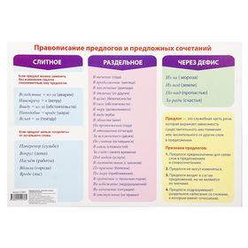 Обучающий плакат А3 'Правописание предлогов и предложных сочетаний' Ош