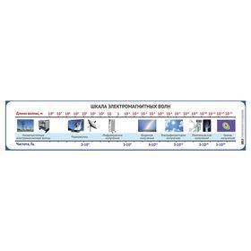 Обучающий плакат 'Шкала электромагнитных волн' Ош