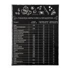 Магнит-шпаргалка «Таблица меры и веса продуктов»