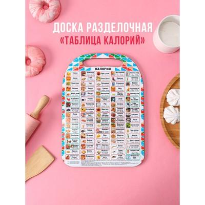 Доска разделочная «Таблица калорий»