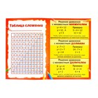 Книжка-шпаргалка по математике «Уравнения», 8 стр., 1-4 класс - Фото 2