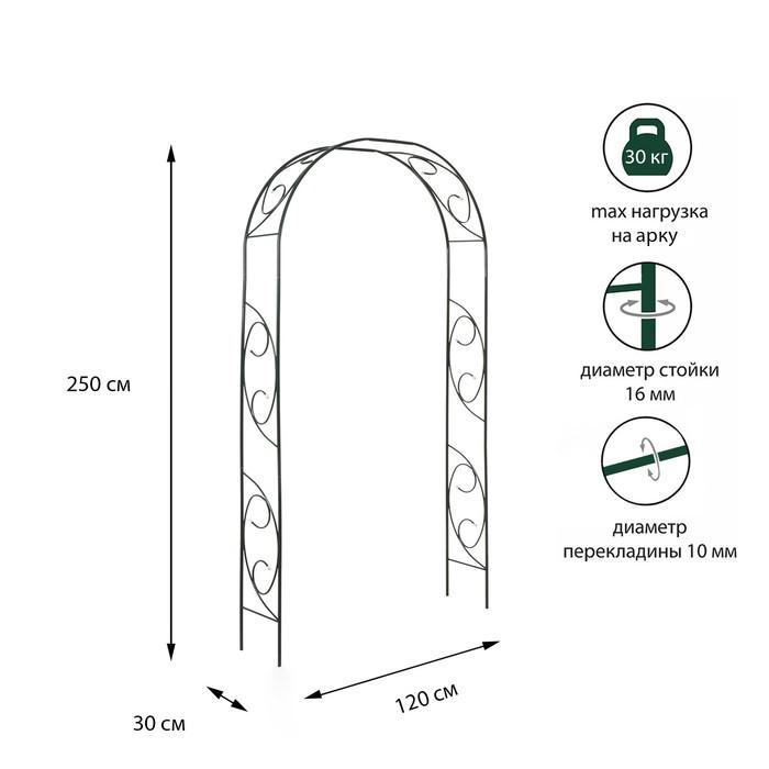 Арка садовая, разборная, 250 × 120 × 30 см, металл, зелёная, «Узор-1»