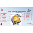 Воздухогрейная печь «Сибирь БВ-120» - Фото 6