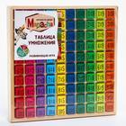 Развивающая игра «Таблица умножения»