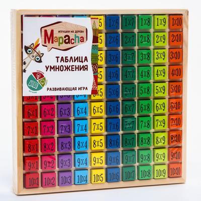 Развивающая игра «Таблица умножения» - Фото 1