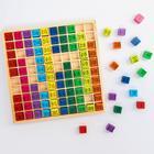 Развивающая игра «Таблица умножения» - Фото 4