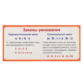 Карточка 'Законы умножения' Ош