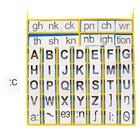 Набор дидактический «Кассы английских букв», 96 шт