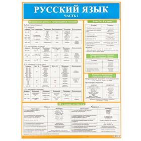 """Демонстрационный плакат """"Русский язык"""" часть 1, А2"""
