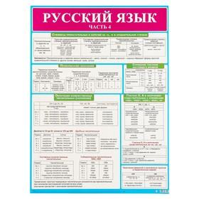 """Демонстрационный плакат """"Русский язык"""" часть 4, А2"""