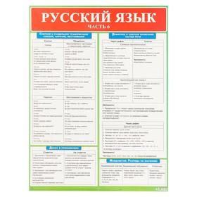 """Демонстрационный плакат """"Русский язык"""" часть 6, А2"""