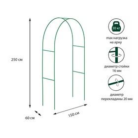 Арка садовая из сталь.трубы 15*15 мм, толщ.1,5 мм, 250*150*60 см, цвет зеленый Ош