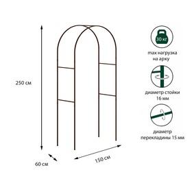 Арка садовая из сталь.трубы 15*15 мм, толщ.1,5 мм, 250*150*60 см, цвет коричневый Ош