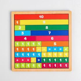 Палочки для счёта «Математическая лесенка»