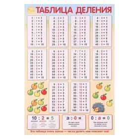 """Плакат """"Таблица деления"""" А3"""