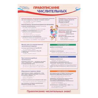 """Плакат """"Правописание числительных"""" А3"""