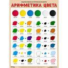 Развивающие плакаты. Арифметика цвета, Нафиков Р. М.