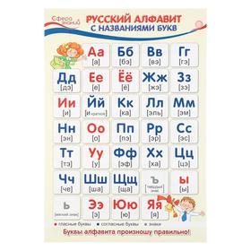 """Плакат """"Алфавит"""" А3"""