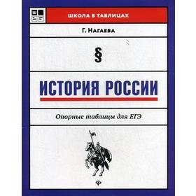 История России. Опорные таблицы для ЕГЭ. 2-е изд. Нагаева Г.А Ош