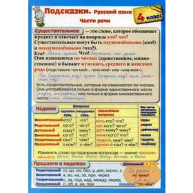 Справочные материалы: Подсказки. Русский язык. 4 класс
