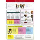 Справочные материалы. Basic English IV. 2-е изд