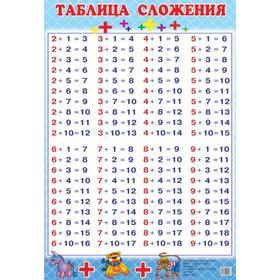 Таблица сложения Ош