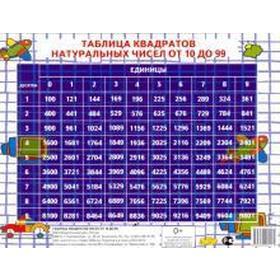 Таблица квадратов натуральных чисел от 10 до 99 (155х185)