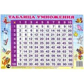 Таблица умножения перекрестная до 10 (120х200)