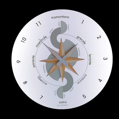 Часы настенные «Млечный путь-S» - Фото 1