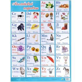 Английский алфавит (формат А2)