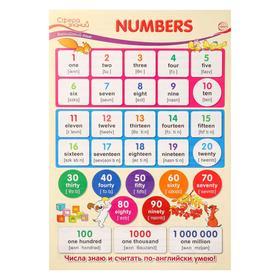 """Плакат """"Numbers"""" А3"""