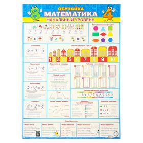 """Плакат """"Обучайка. Математика. Начальный уровень"""""""