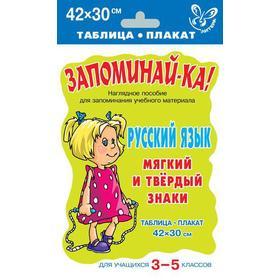 Русский язык. Мягкий и твёрдый знаки. Для уч-ся 3-5