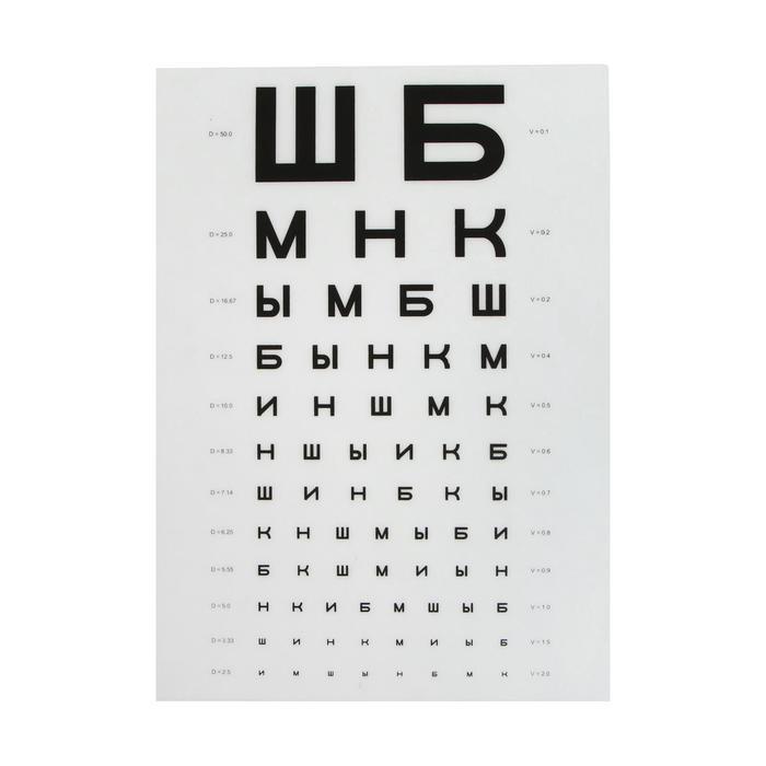 Таблица для проверки зрения (Сивцева) ТАО 1, цвет чёрно-белый