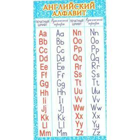 Карточка. Английский алфавит ШМ-3247/Ш-13083