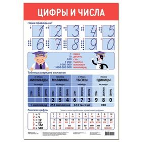 """Обучающий плакат """"Цифры и числа"""" 4085"""